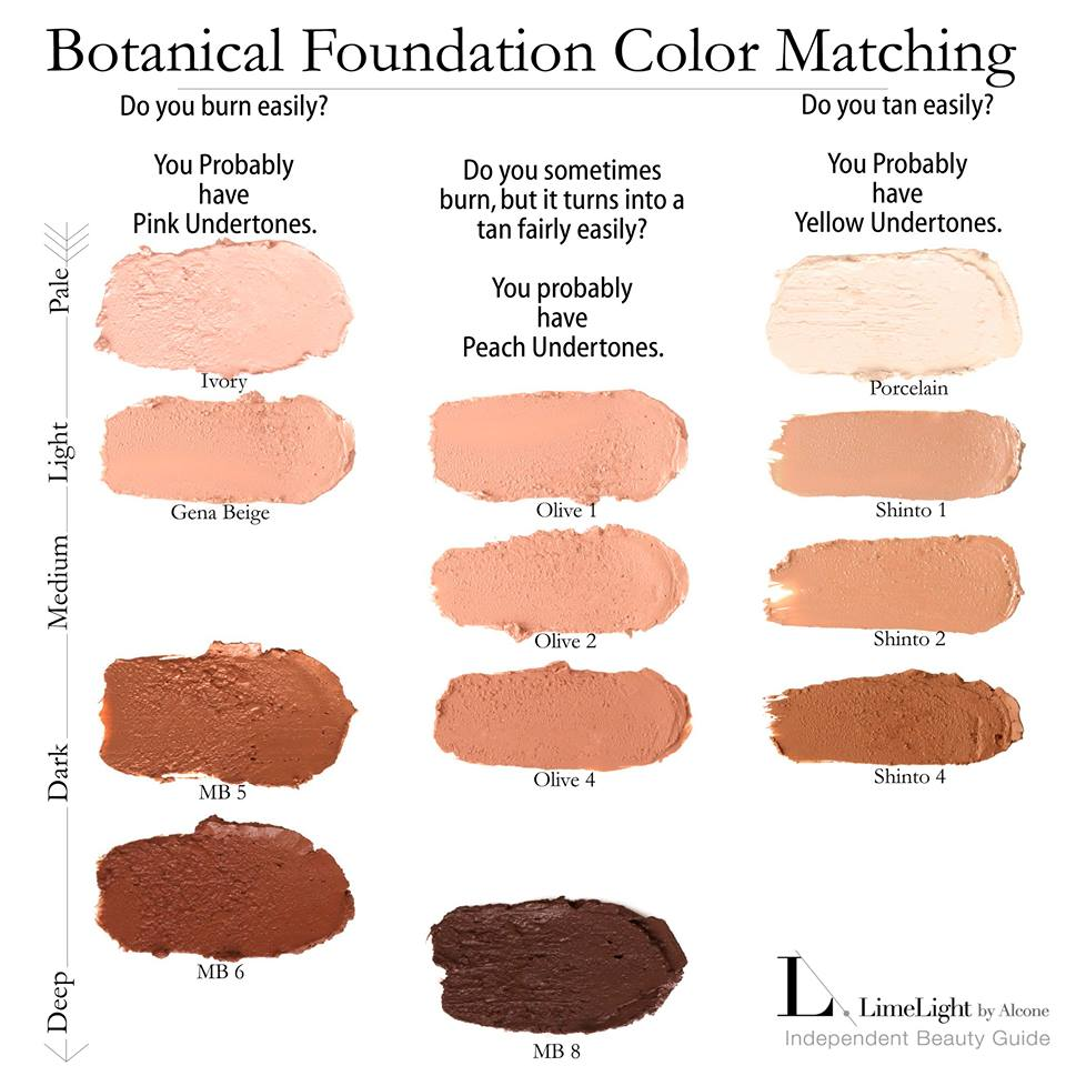 How to Choose a Limelight Foundation Color