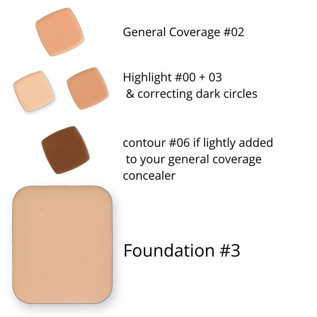 LimeLife Foundation Color 3